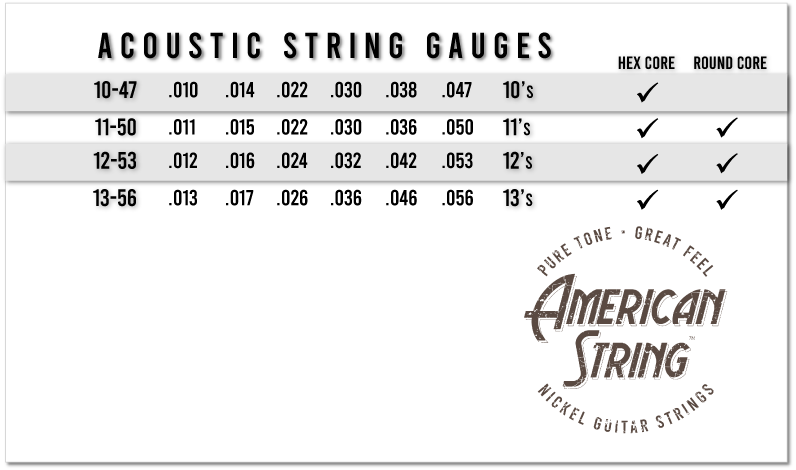 AS Acoustic String GaugesAsset 7@0.75x