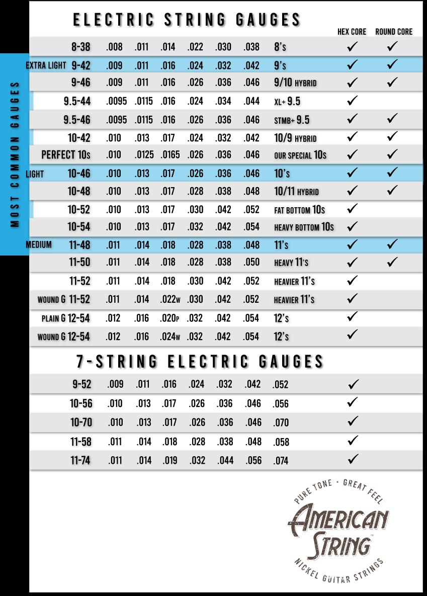 AS Electric String GaugesAsset 9@0.75x